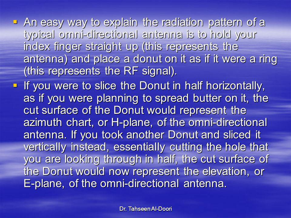 An easy way to explain the radiation pattern of a typical omni-directional antenna is to hold your index finger straight up (this represents the antenna) and place a donut on it as if it were a ring (this represents the RF signal).