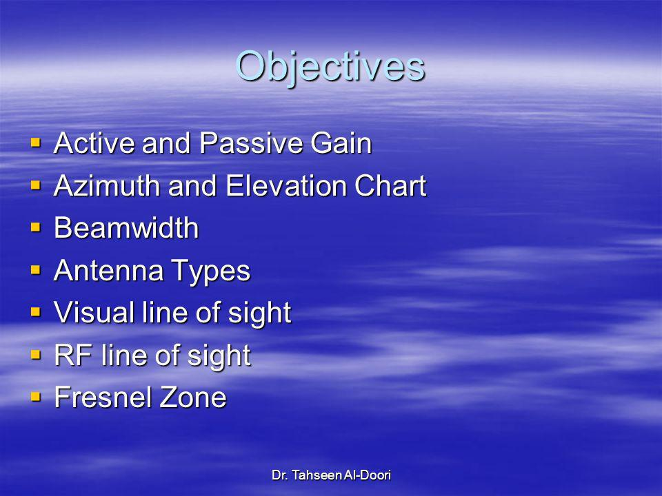 Objectives Active and Passive Gain Azimuth and Elevation Chart