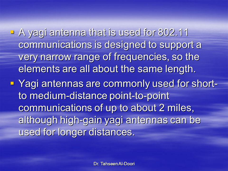 A yagi antenna that is used for 802