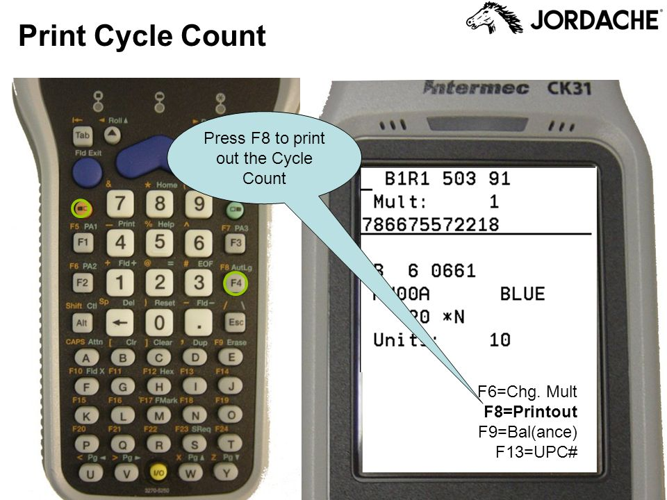 Press F8 to print out the Cycle Count
