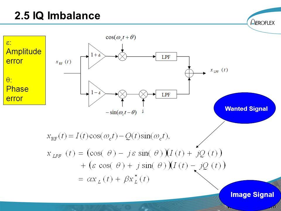 2.5 IQ Imbalance Wanted Signal ε: Amplitude error θ: Phase error