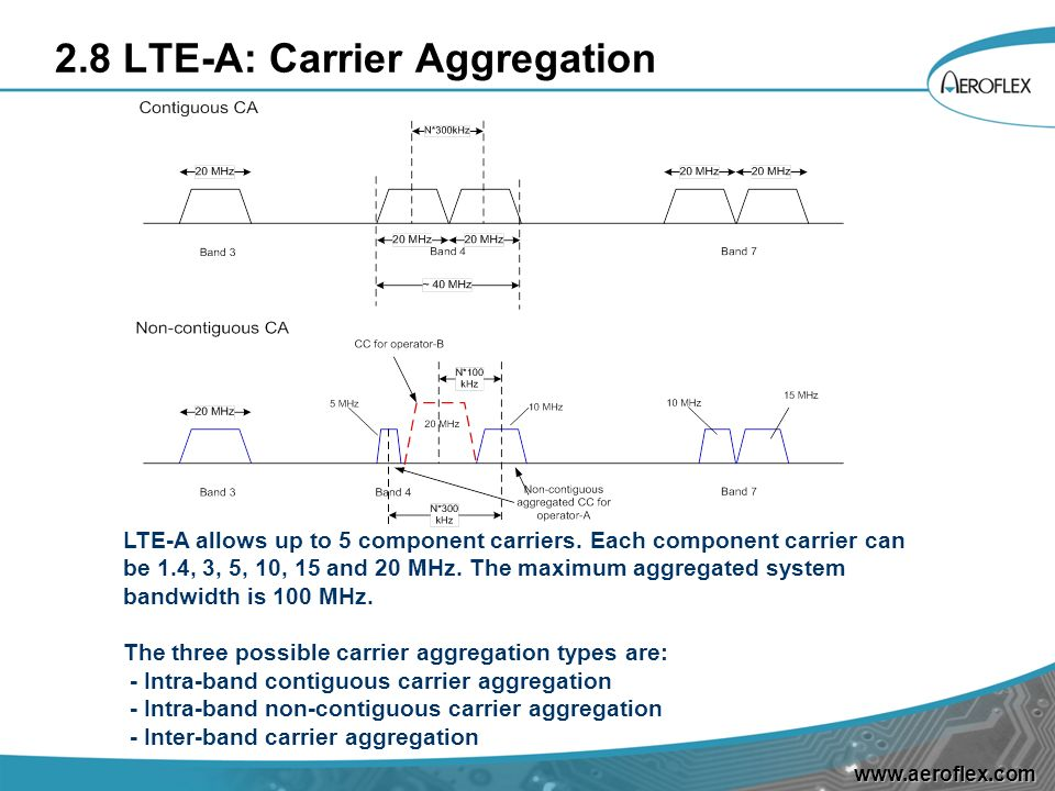 2.8 LTE-A: Carrier Aggregation