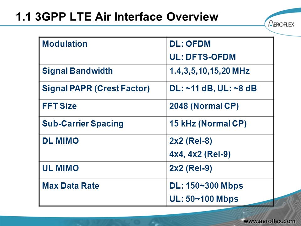 1.1 3GPP LTE Air Interface Overview