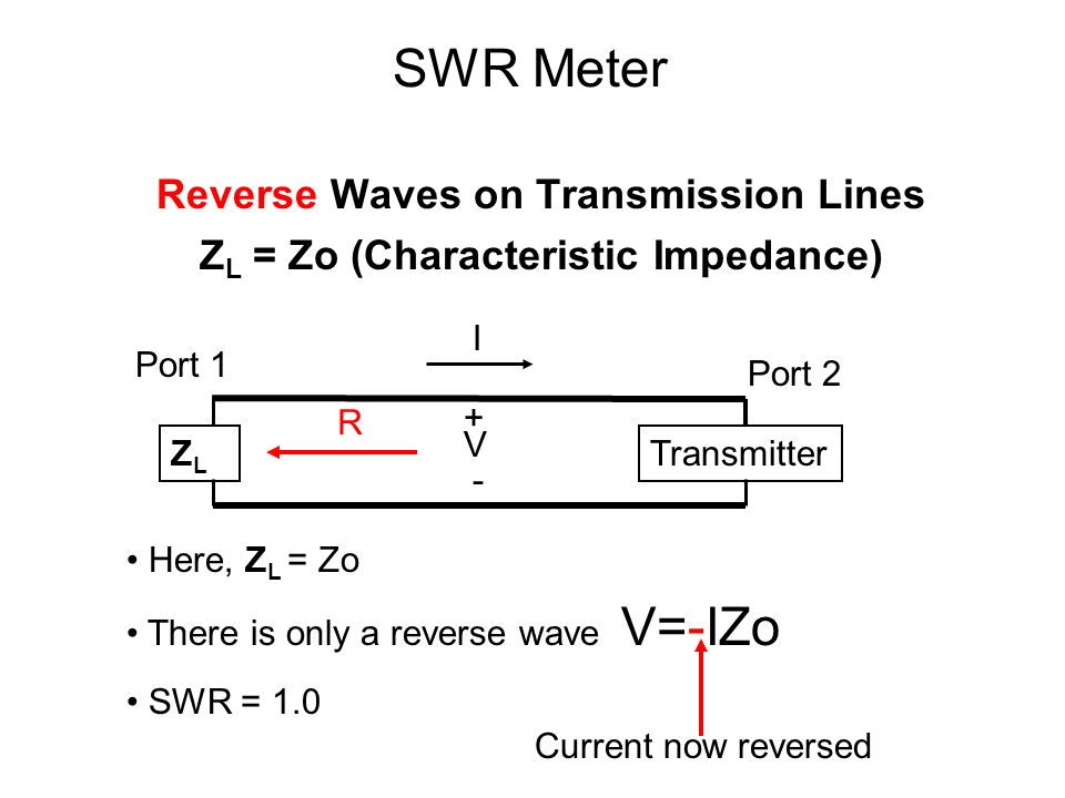 Reverse Waves on Transmission Lines ZL = Zo (Characteristic Impedance)