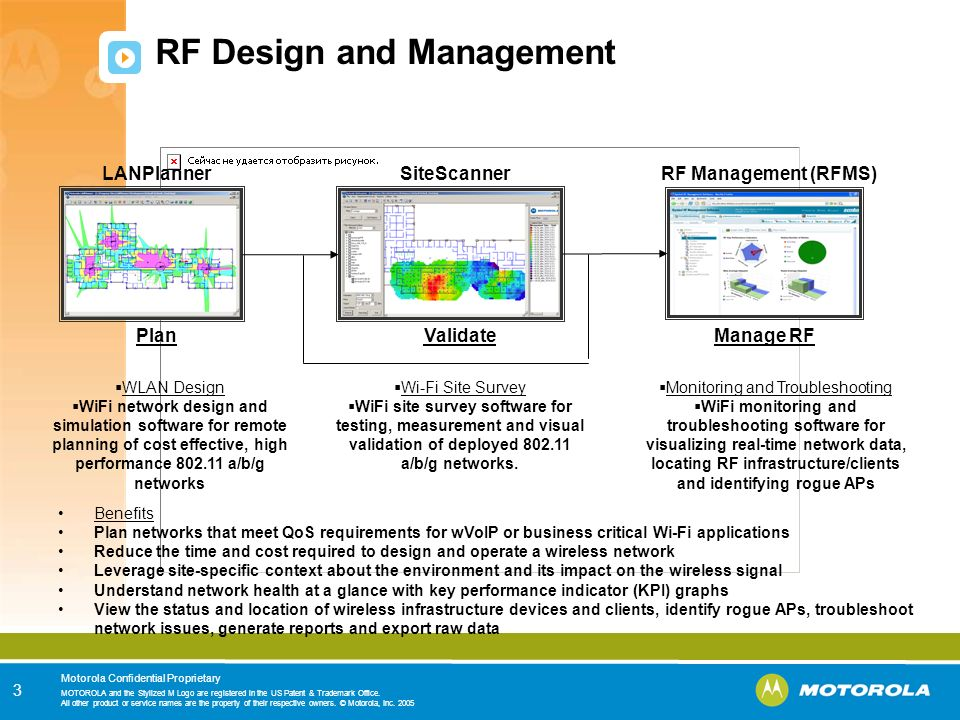 RF Design and Management