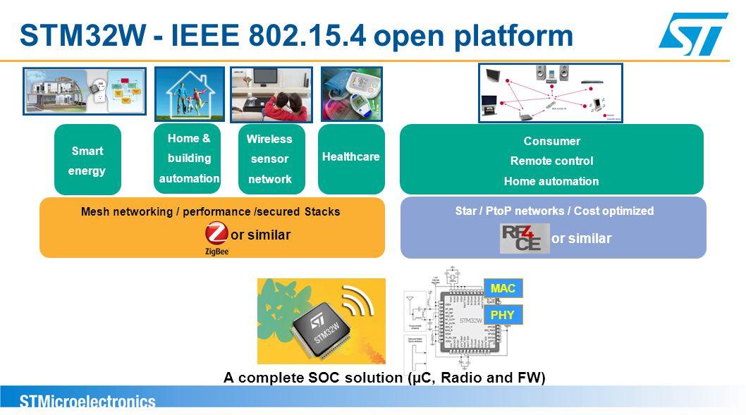 STM32W - IEEE 802.15.4 open platform