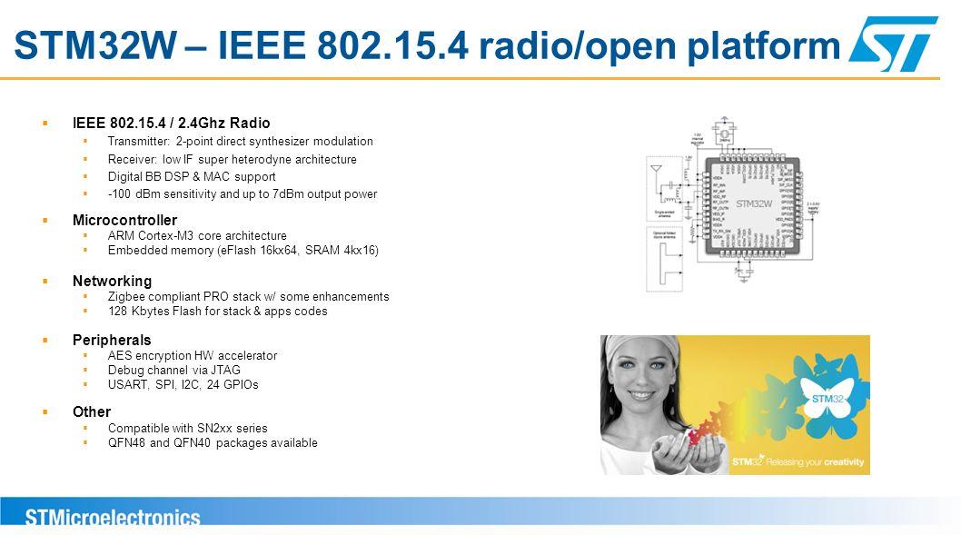 STM32W – IEEE 802.15.4 radio/open platform