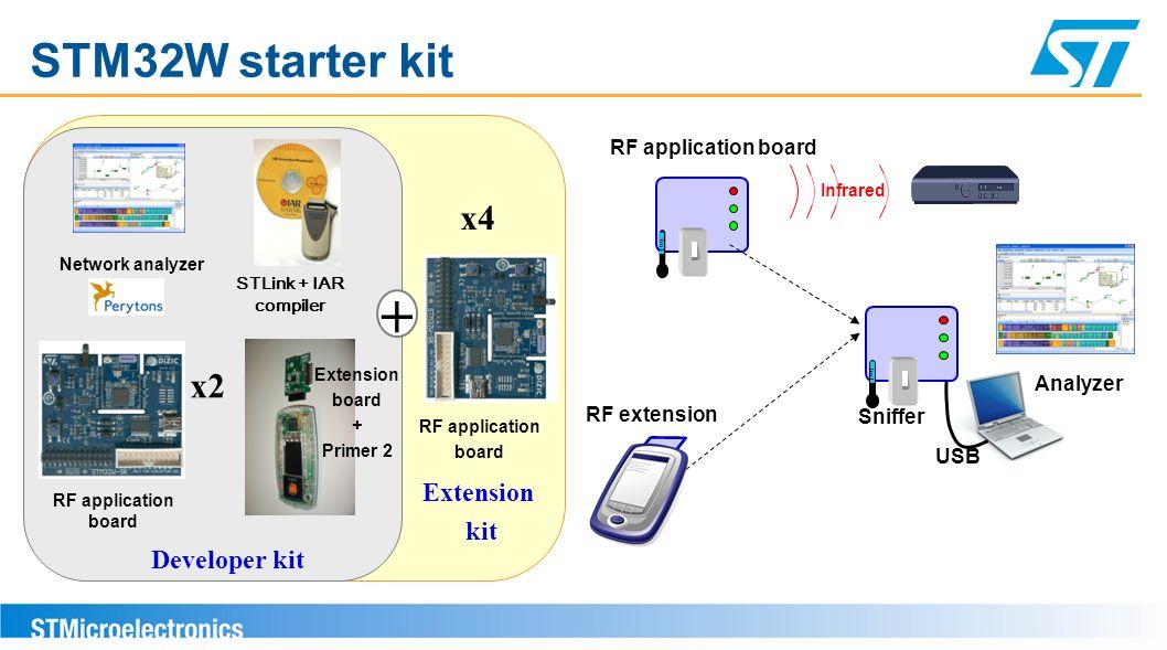 STM32W starter kit x4 x2 kit Developer kit RF application board