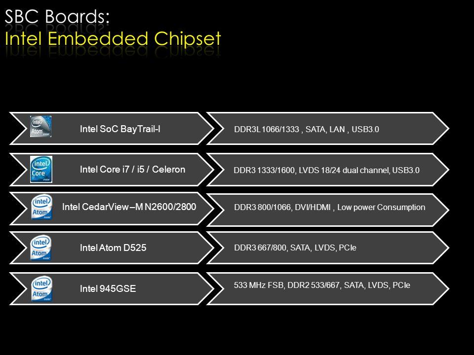 Intel Core i7 / i5 / Celeron