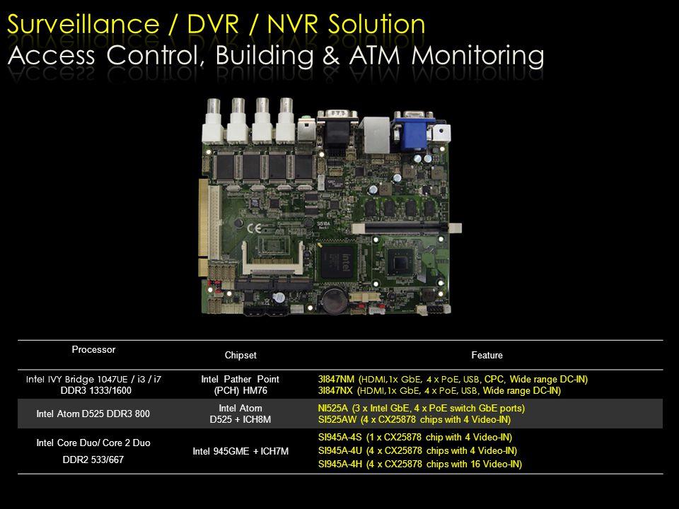 Surveillance / DVR / NVR Solution Access Control, Building & ATM Monitoring