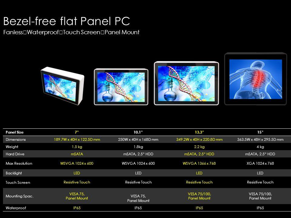 Bezel-free flat Panel PC