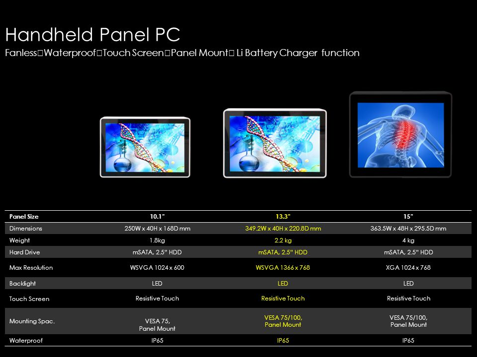 Handheld Panel PC Fanless‧Waterproof‧Touch Screen‧Panel Mount‧ Li Battery Charger function. Panel Size.