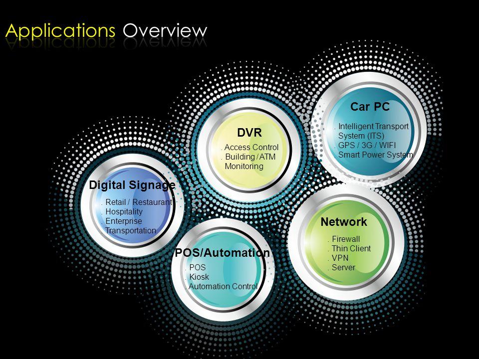 Car PC DVR Digital Signage Network POS/Automation