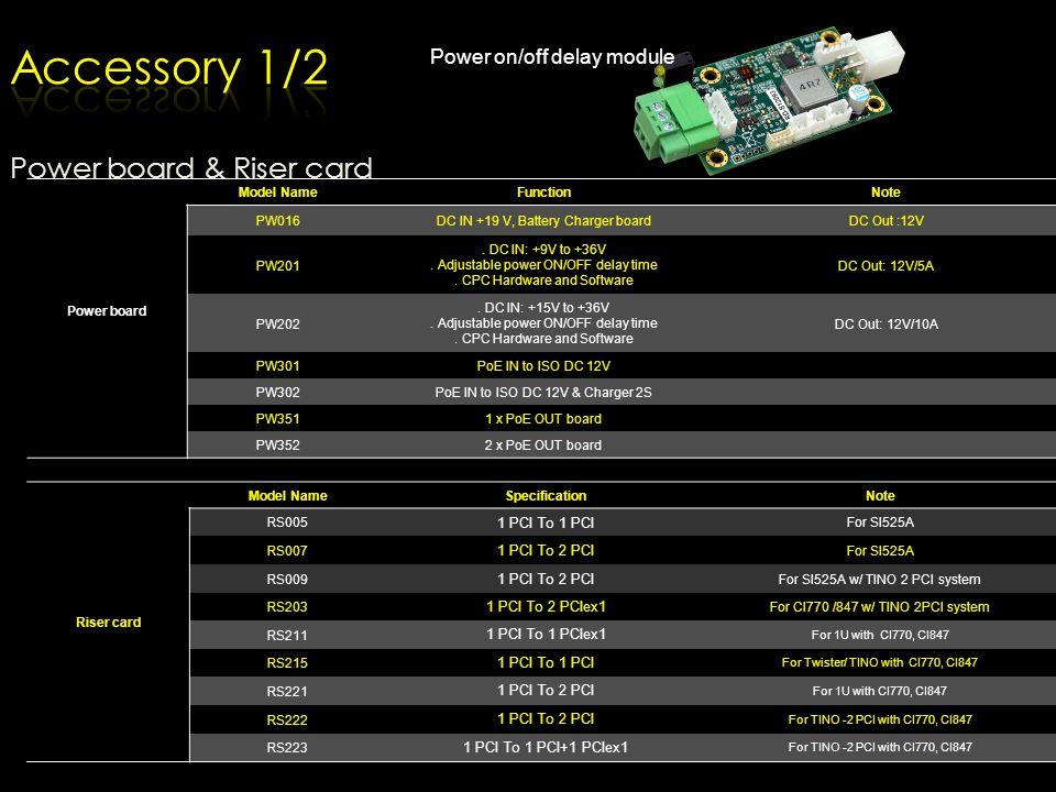 Accessory 1/2 Power board & Riser card Power on/off delay module