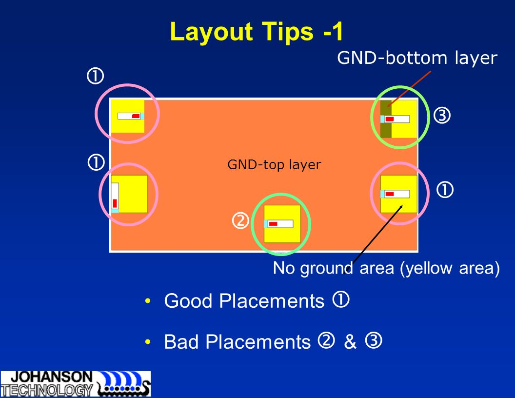 Layout Tips -1      Good Placements  Bad Placements  & 