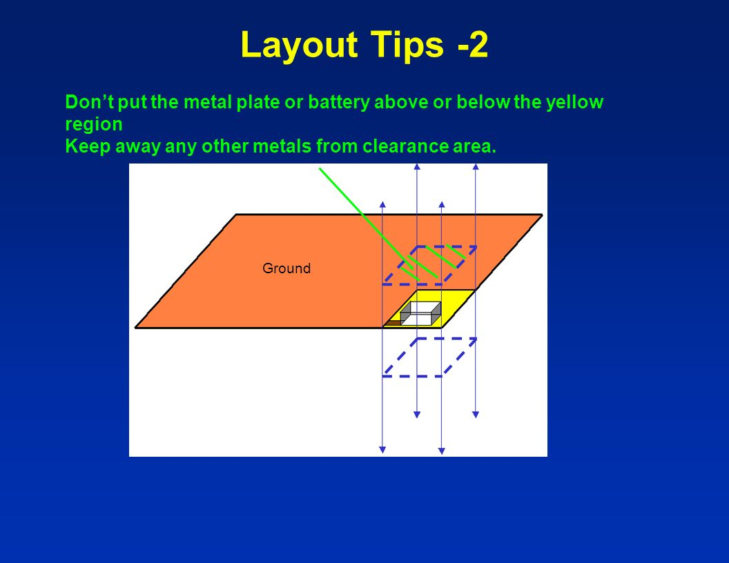 Layout Tips -2 Don't put the metal plate or battery above or below the yellow region. Keep away any other metals from clearance area.