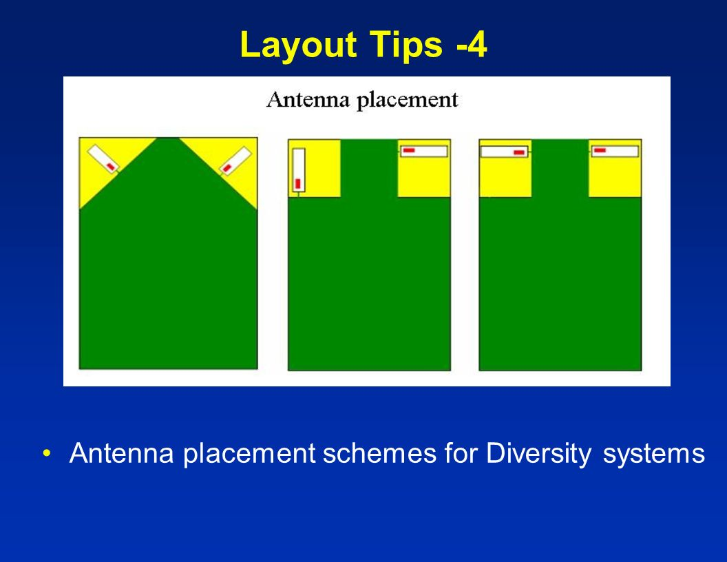 Layout Tips -4 Antenna placement schemes for Diversity systems