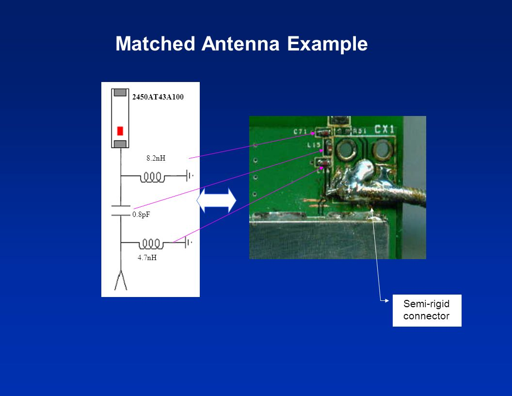 Matched Antenna Example