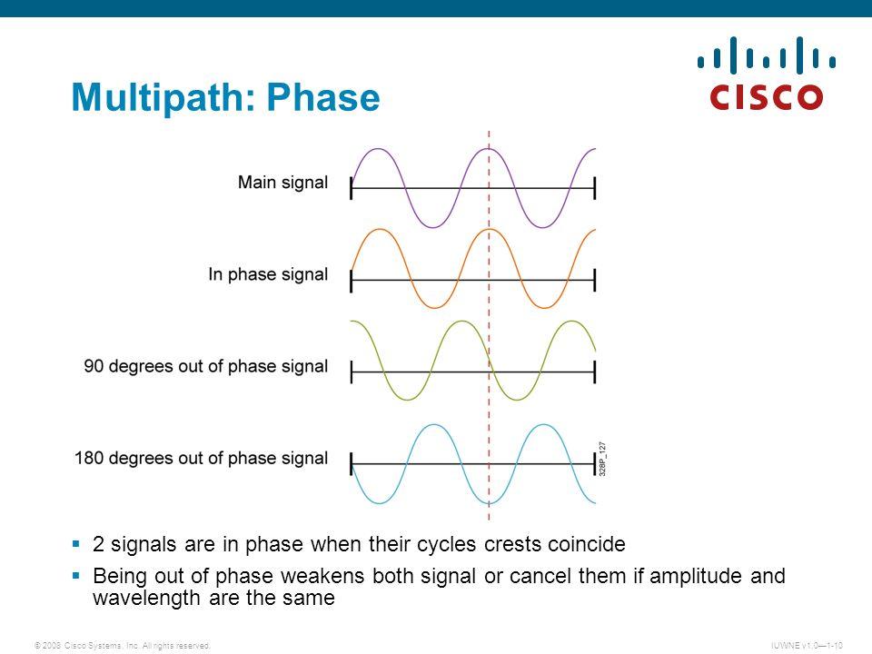 Multipath: Phase