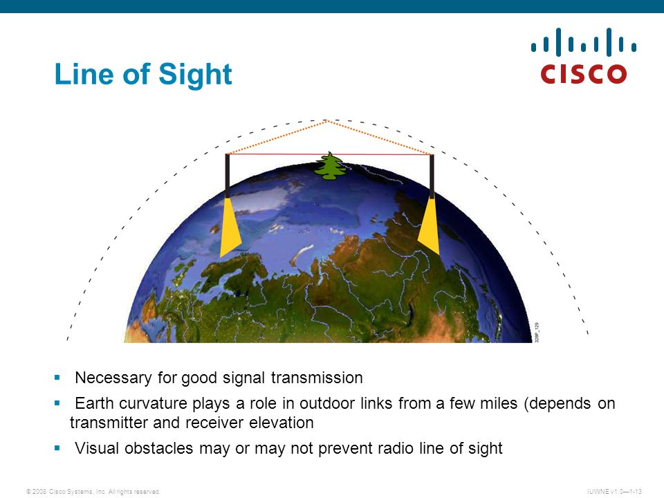 Line of Sight Necessary for good signal transmission