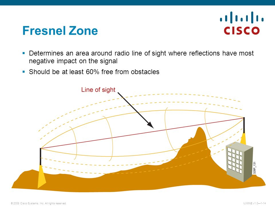 Fresnel Zone Determines an area around radio line of sight where reflections have most negative impact on the signal.