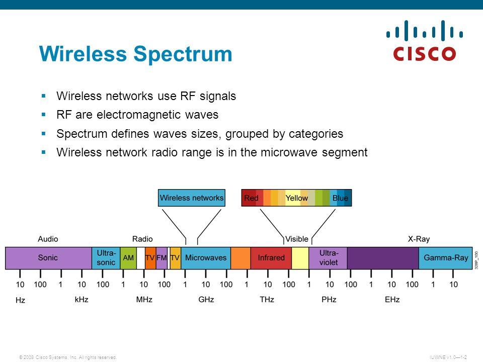 Wireless Spectrum Wireless networks use RF signals