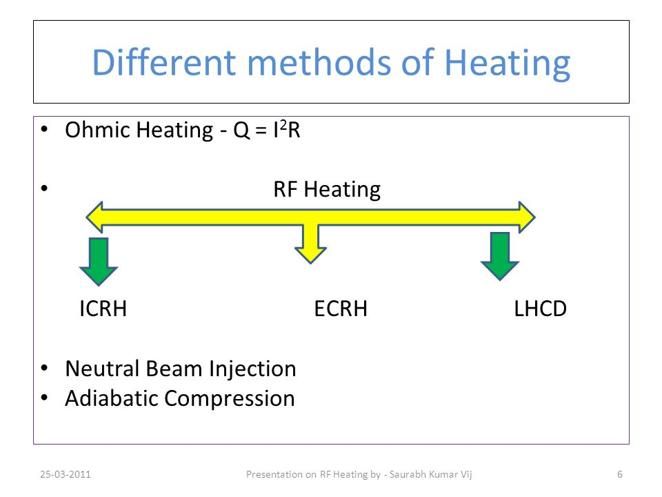 Different methods of Heating