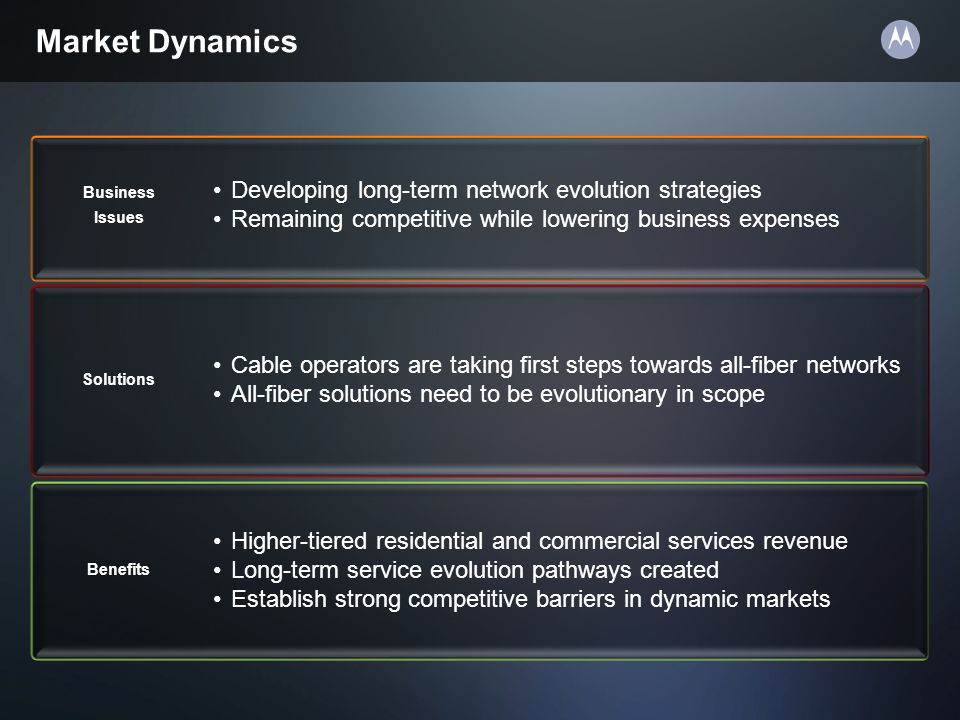 Market Dynamics Developing long-term network evolution strategies