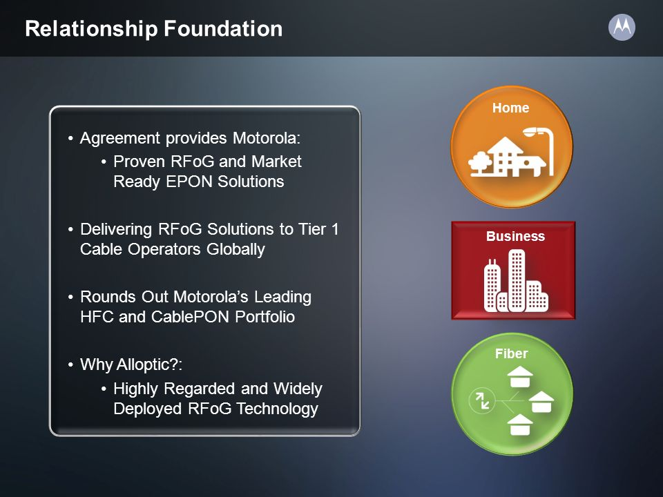 Relationship Foundation