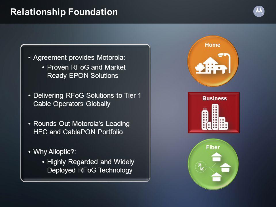 Relationship Foundation