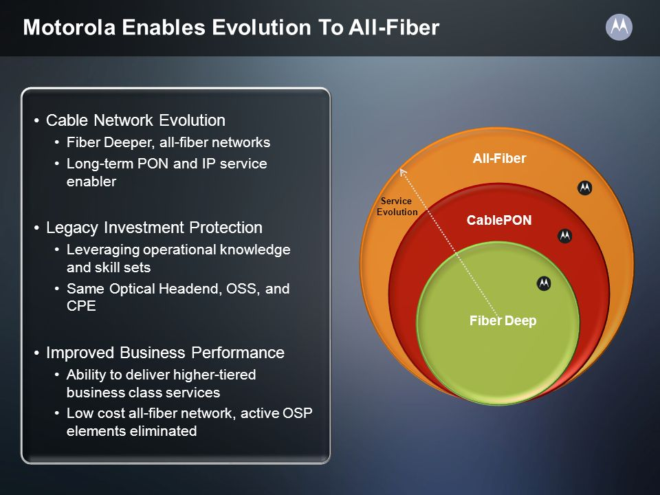 Motorola Enables Evolution To All-Fiber
