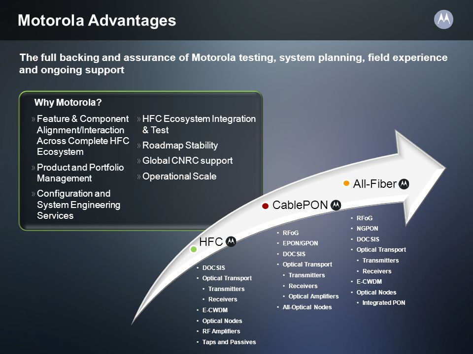 Motorola Advantages HFC CablePON All-Fiber