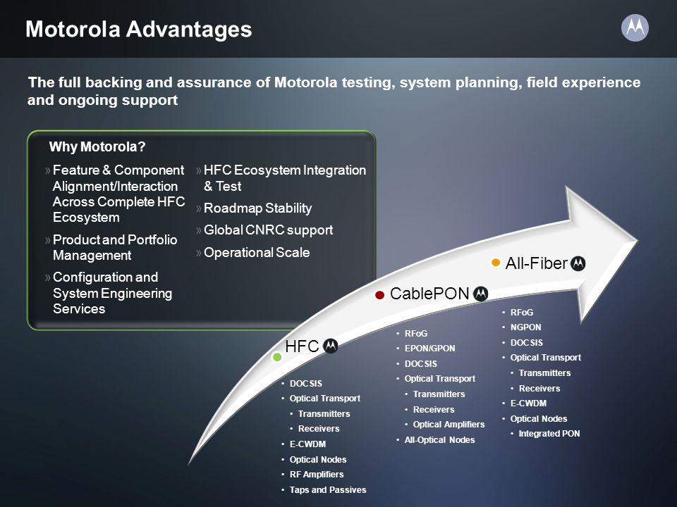 Motorola Advantages HFC CablePON All-Fiber