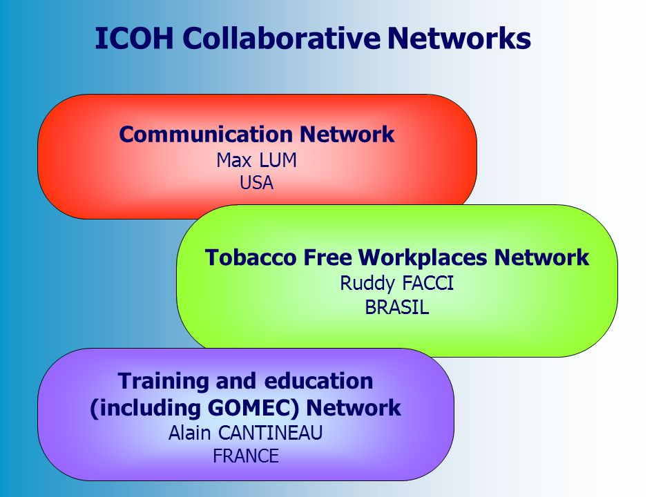 ICOH Collaborative Networks