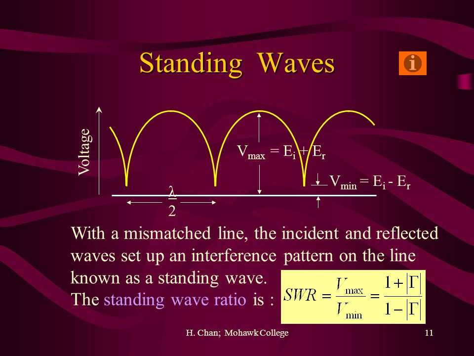Standing Waves With a mismatched line, the incident and reflected