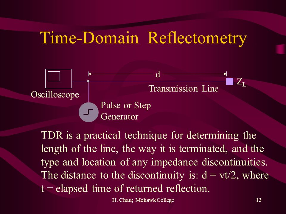 Time-Domain Reflectometry