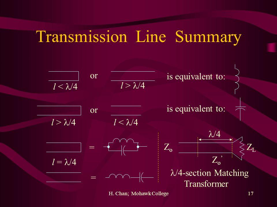 Transmission Line Summary