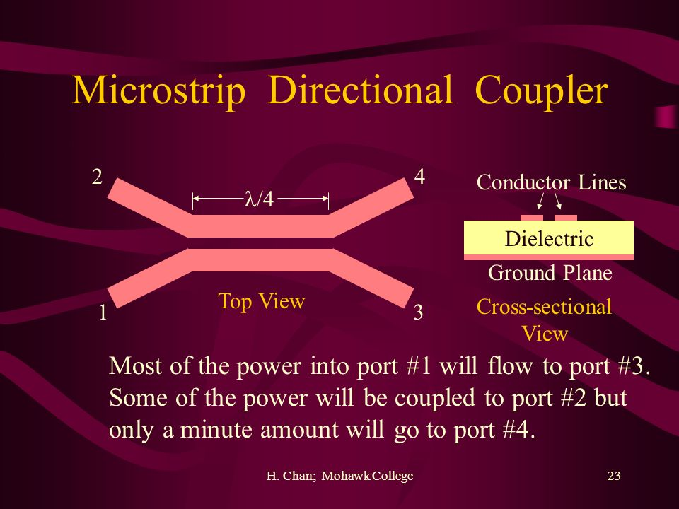 Microstrip Directional Coupler