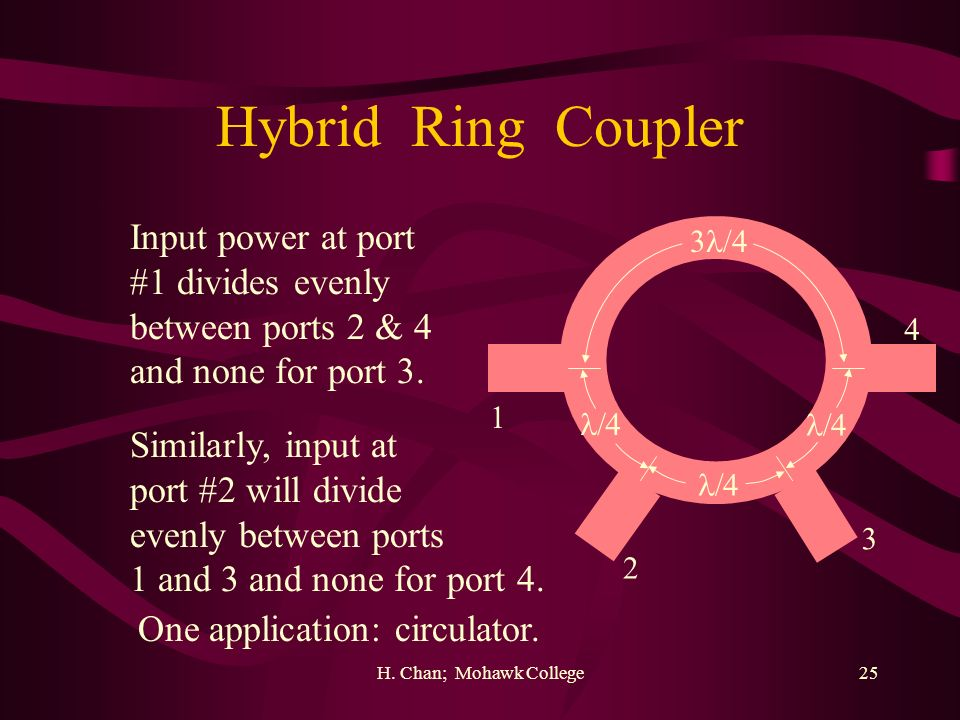 Hybrid Ring Coupler Input power at port #1 divides evenly