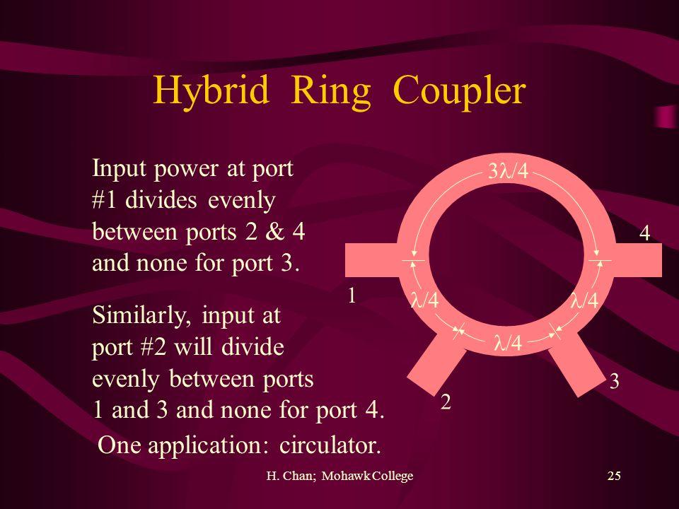 Hybrid Ring Coupler Input power at port #1 divides evenly