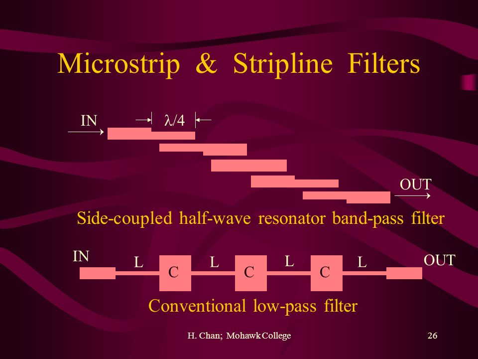 Microstrip & Stripline Filters