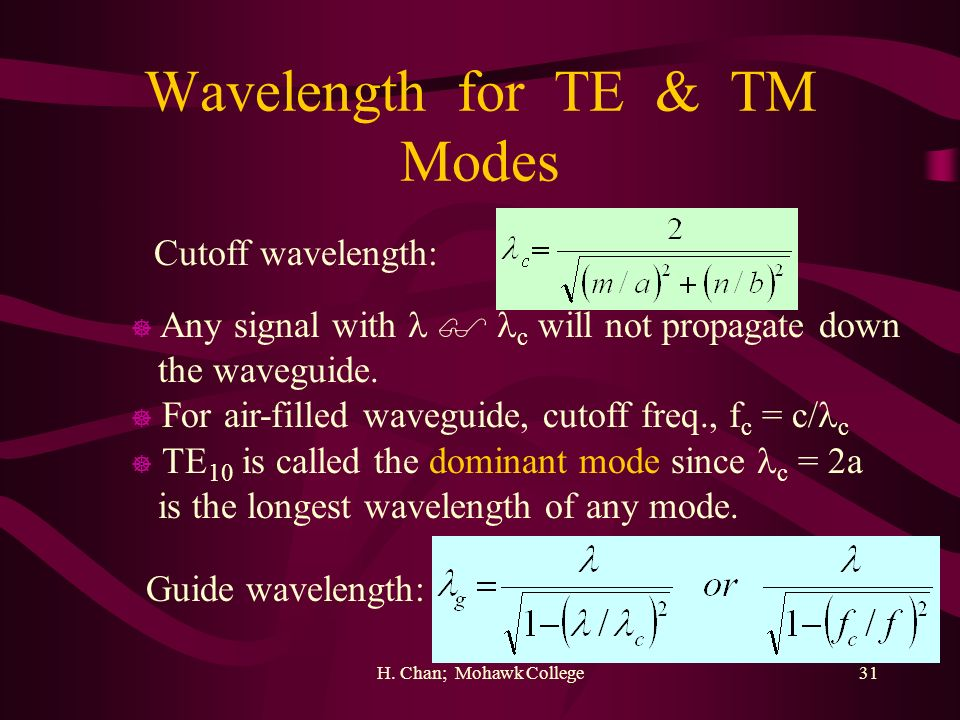 Wavelength for TE & TM Modes