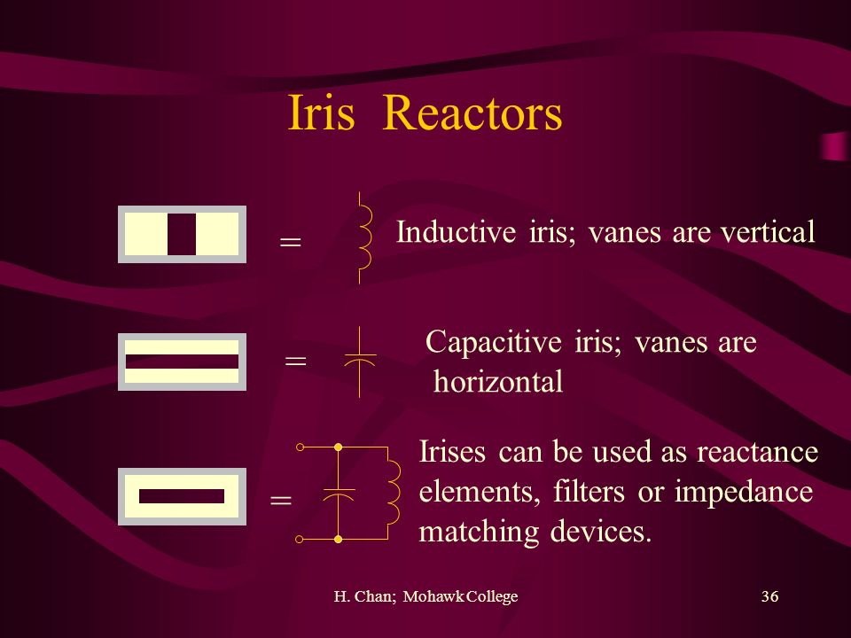 Iris Reactors = = = Inductive iris; vanes are vertical