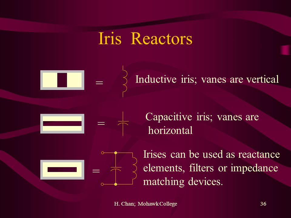 Iris Reactors = = = Inductive iris; vanes are vertical