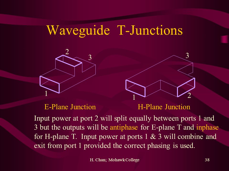 Waveguide T-Junctions