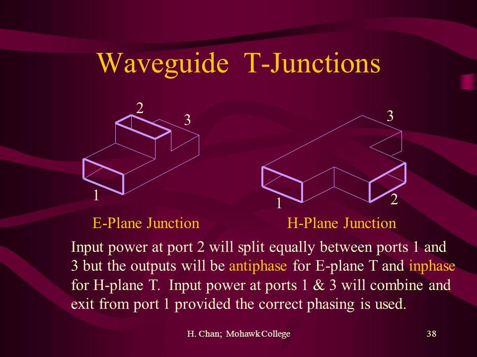 Waveguide T-Junctions