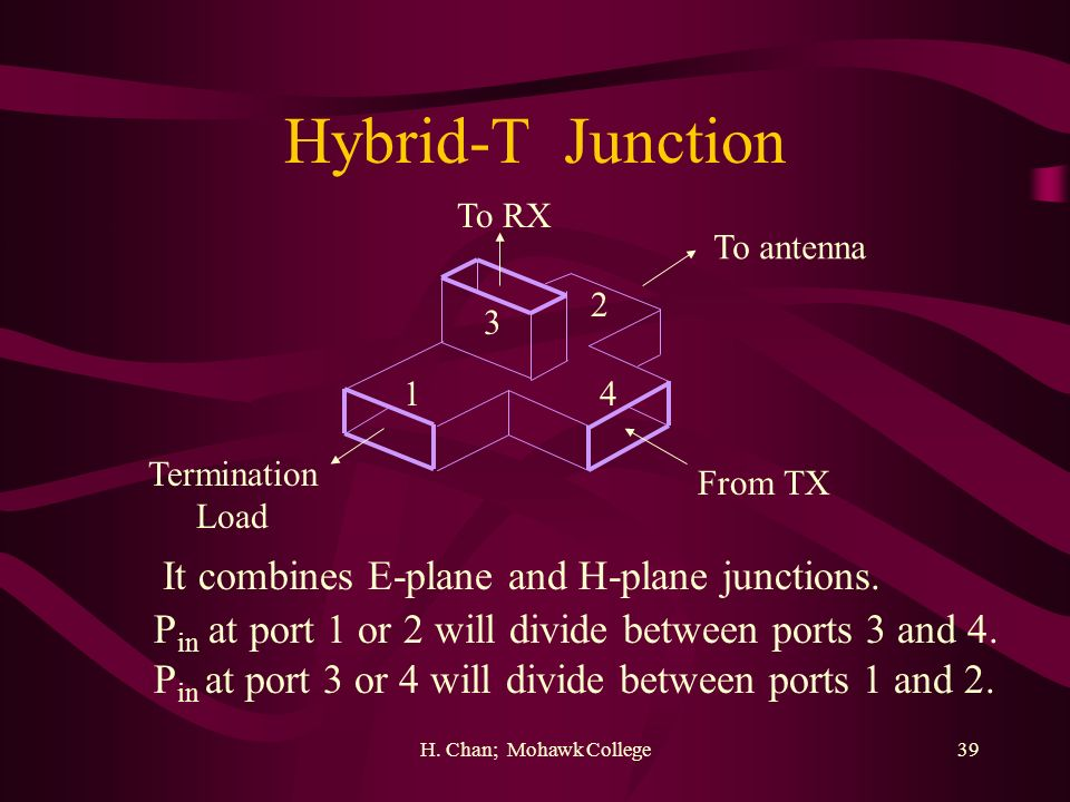Hybrid-T Junction It combines E-plane and H-plane junctions.