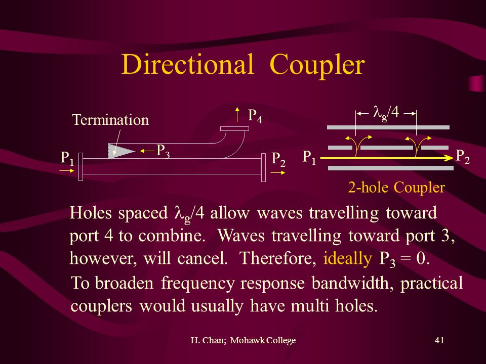 Directional Coupler Holes spaced lg/4 allow waves travelling toward