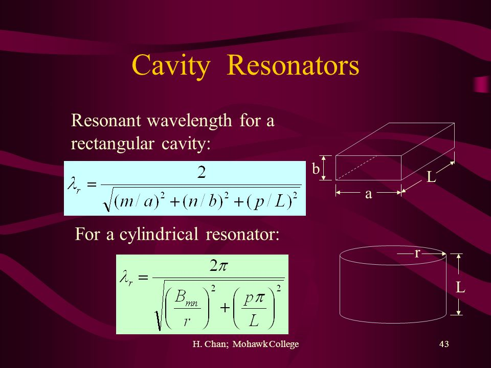 Cavity Resonators Resonant wavelength for a rectangular cavity: