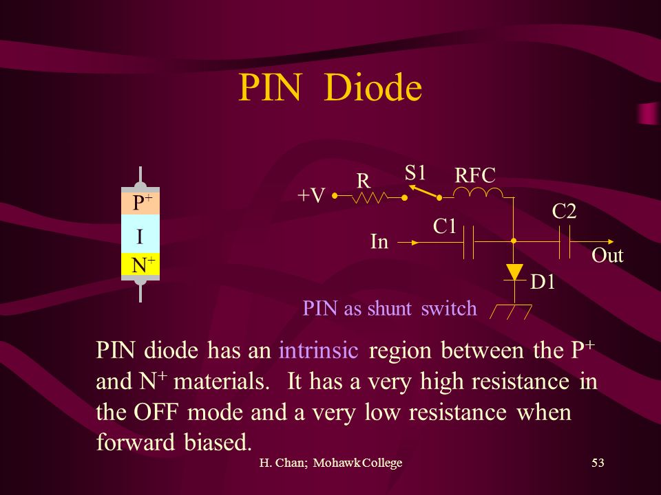 PIN Diode PIN diode has an intrinsic region between the P+